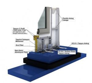 Alüminyum Doğrama Sistemleri  (ısı yalıtımsız)